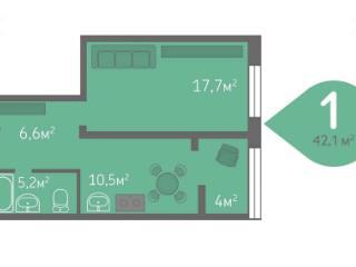 Продажа квартир: 1-комнатная квартира, Краснодар, ул. Дальняя, 4, фото 1